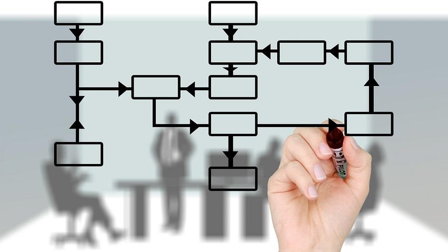 Qu'est-ce qu'un organigramme d'entreprise ?